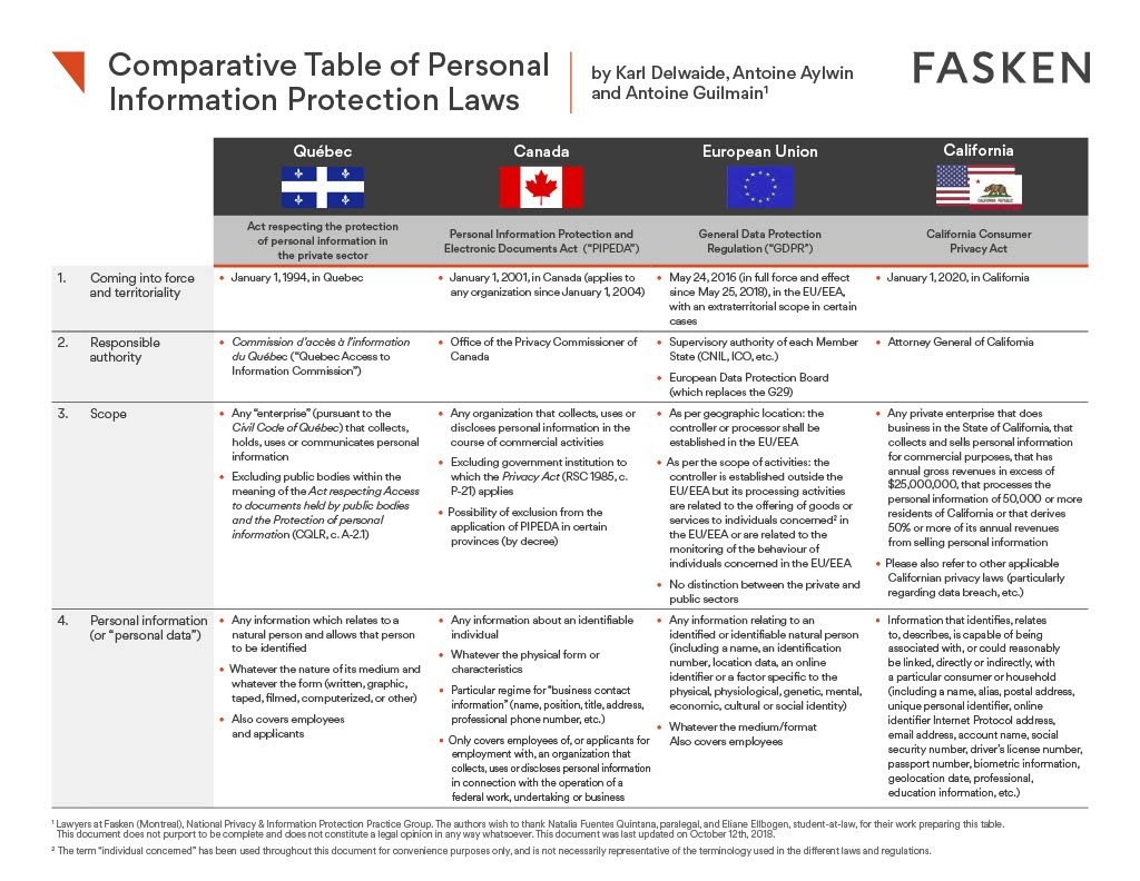 Comparative_Table_of_Personal_Information_Protection_Laws_English1024_1