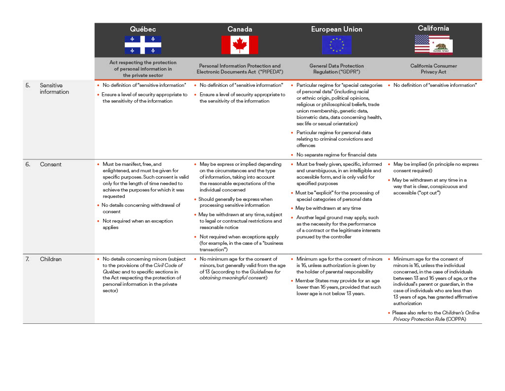 Comparative_Table_of_Personal_Information_Protection_Laws_English1024_2