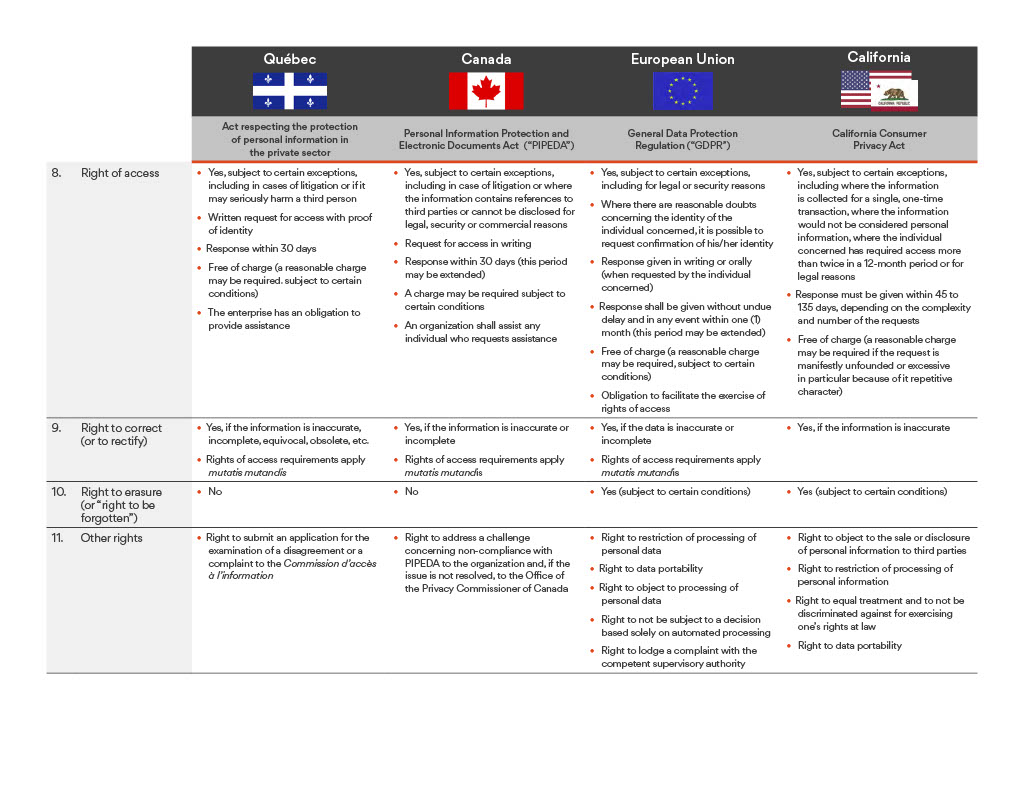 Comparative_Table_of_Personal_Information_Protection_Laws_English1024_3