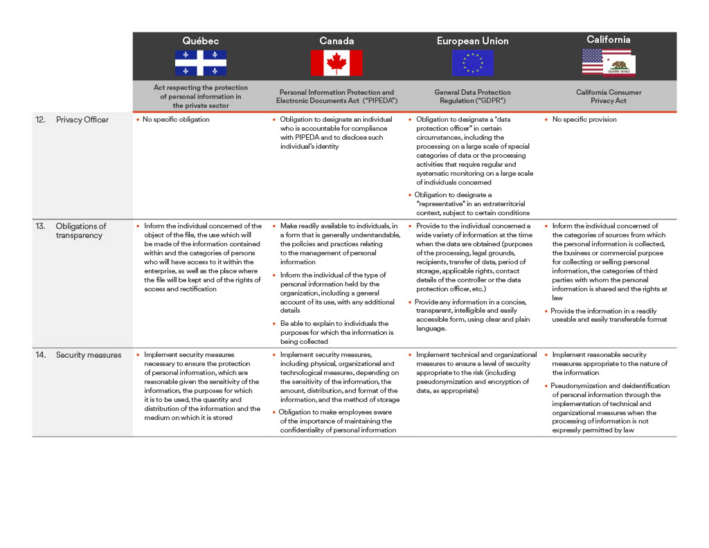 Comparative_Table_of_Personal_Information_Protection_Laws_English1024_4