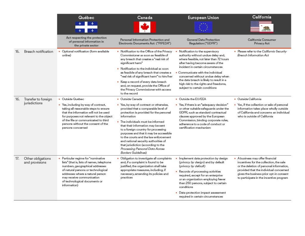 Comparative_Table_of_Personal_Information_Protection_Laws_English1024_5