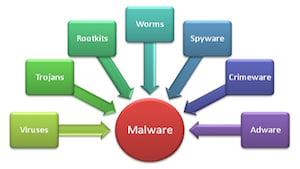 malware-Paubox